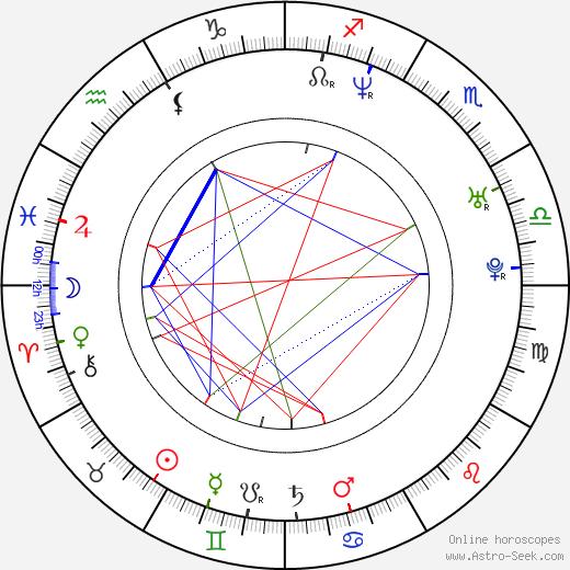 Zuzana Fialová astro natal birth chart, Zuzana Fialová horoscope, astrology