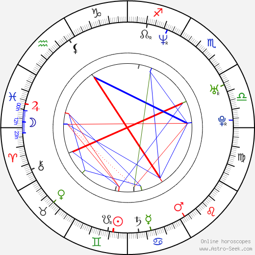 Alessia Barela birth chart, Alessia Barela astro natal horoscope, astrology