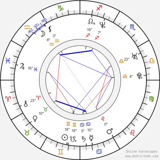 Andrew Cull birth chart, biography, wikipedia 2019, 2020
