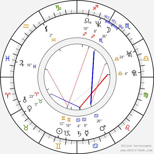 Anita Doron birth chart, biography, wikipedia 2019, 2020
