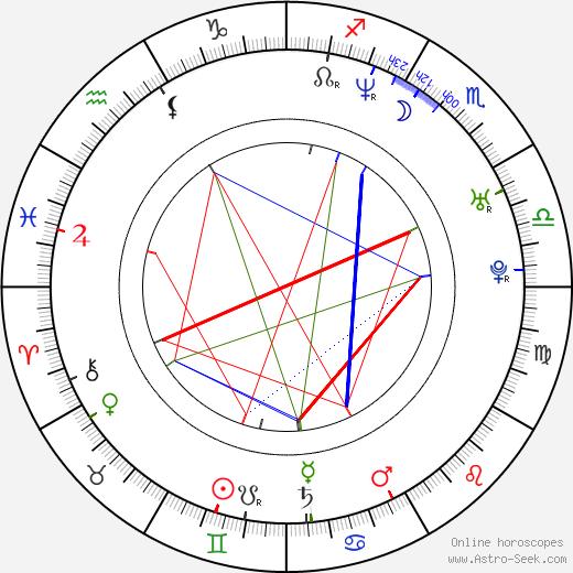 Anita Doron birth chart, Anita Doron astro natal horoscope, astrology