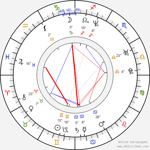 Anson Carter birth chart, biography, wikipedia 2020, 2021