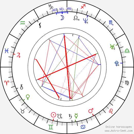 Anson Carter birth chart, Anson Carter astro natal horoscope, astrology