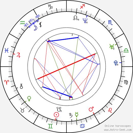 Bora Tekay astro natal birth chart, Bora Tekay horoscope, astrology