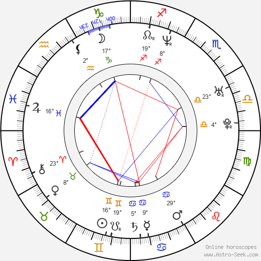 Bruno Campolo birth chart, biography, wikipedia 2019, 2020