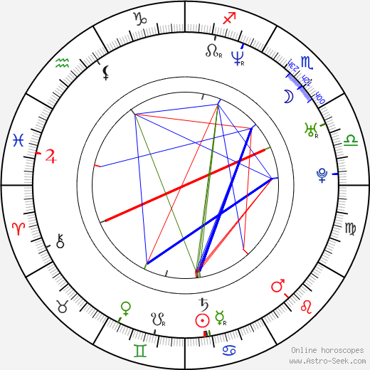 Bryan Irzyk birth chart, Bryan Irzyk astro natal horoscope, astrology