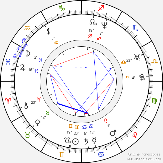Christophe Béchu birth chart, biography, wikipedia 2020, 2021