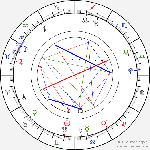 Christophe Béchu birth chart, Christophe Béchu astro natal horoscope, astrology