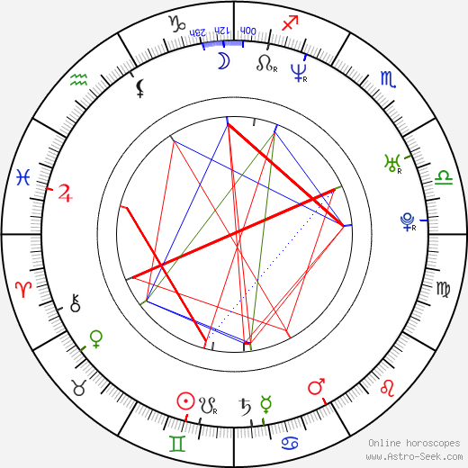 Danny Strong birth chart, Danny Strong astro natal horoscope, astrology