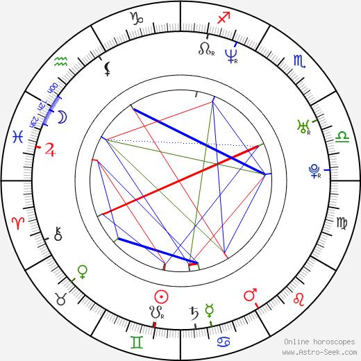 Dennis Bots tema natale, oroscopo, Dennis Bots oroscopi gratuiti, astrologia