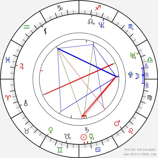 Derek Jeter astro natal birth chart, Derek Jeter horoscope, astrology