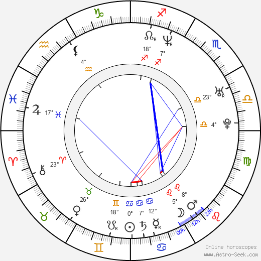 Donald Faison birth chart, biography, wikipedia 2018, 2019