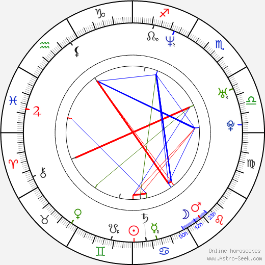 Donald Faison astro natal birth chart, Donald Faison horoscope, astrology
