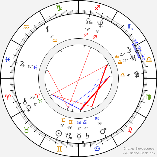 Hong-pyo Kim birth chart, biography, wikipedia 2017, 2018