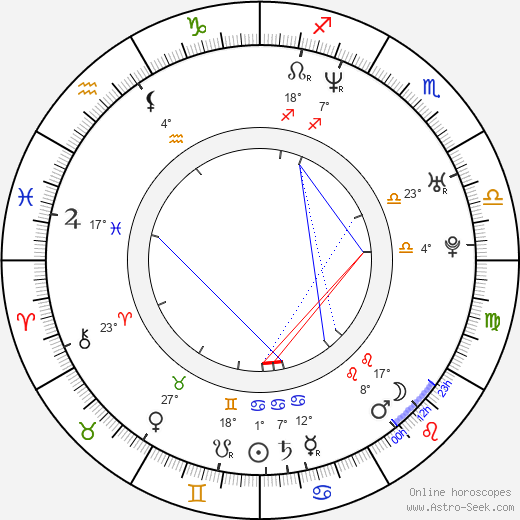 Janek Kroupa birth chart, biography, wikipedia 2019, 2020