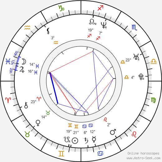 Jason Mewes birth chart, biography, wikipedia 2019, 2020