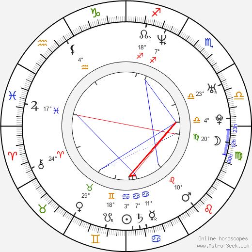 Jeff Cohen birth chart, biography, wikipedia 2020, 2021