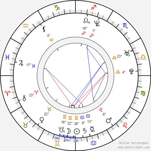Jennifer Siebel Newsom birth chart, biography, wikipedia 2018, 2019