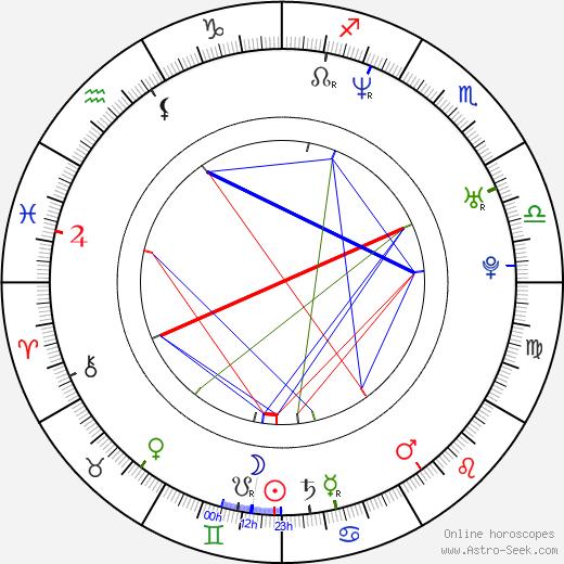 Jennifer Siebel Newsom astro natal birth chart, Jennifer Siebel Newsom horoscope, astrology