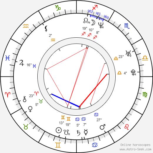Johnny Taylor birth chart, biography, wikipedia 2019, 2020