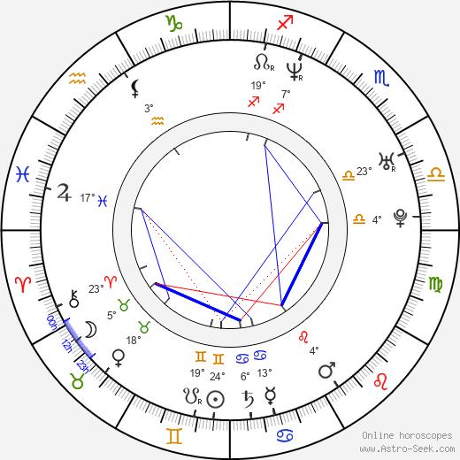 Joseph May birth chart, biography, wikipedia 2020, 2021