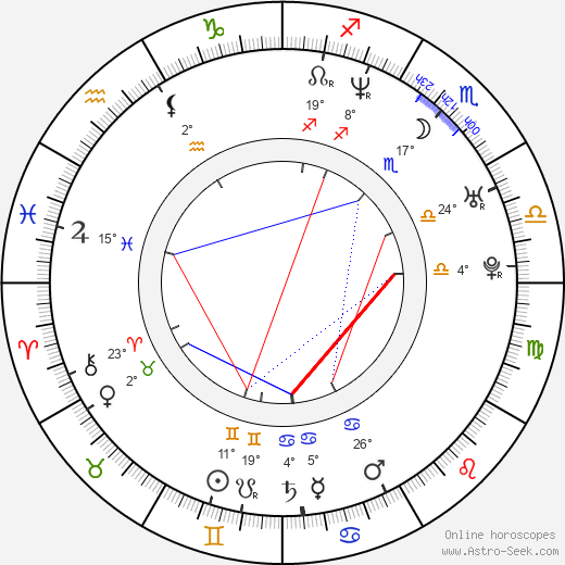 Leah Cairns birth chart, biography, wikipedia 2019, 2020