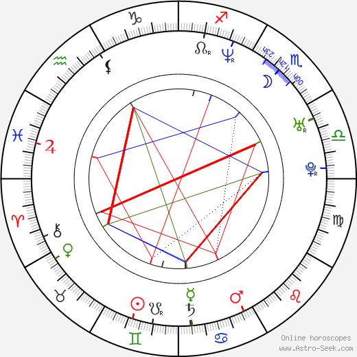 Leah Cairns astro natal birth chart, Leah Cairns horoscope, astrology