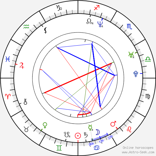 Maggie Siff astro natal birth chart, Maggie Siff horoscope, astrology