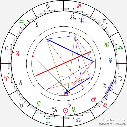 Magnus Carlsson birth chart, Magnus Carlsson astro natal horoscope, astrology