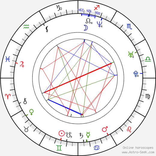 Marcus Patrick astro natal birth chart, Marcus Patrick horoscope, astrology