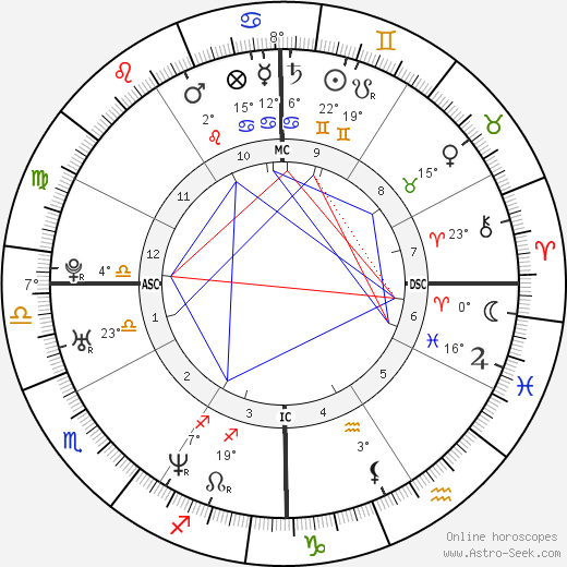 Missy Crider birth chart, biography, wikipedia 2018, 2019