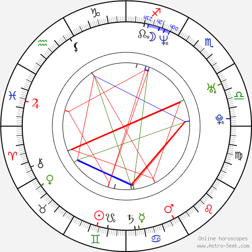 Nickolas Dylan Rossi astro natal birth chart, Nickolas Dylan Rossi horoscope, astrology
