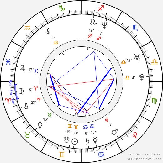 Phillip Rhys birth chart, biography, wikipedia 2020, 2021