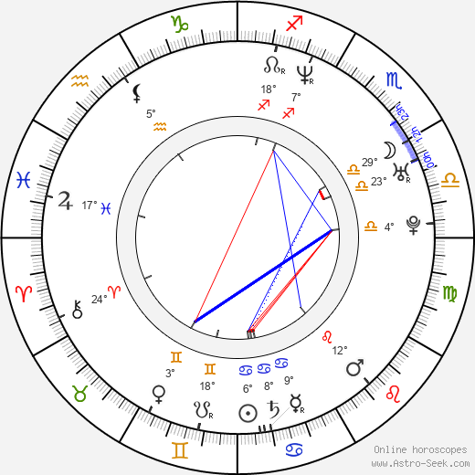 Rob Dyrdek birth chart, biography, wikipedia 2018, 2019