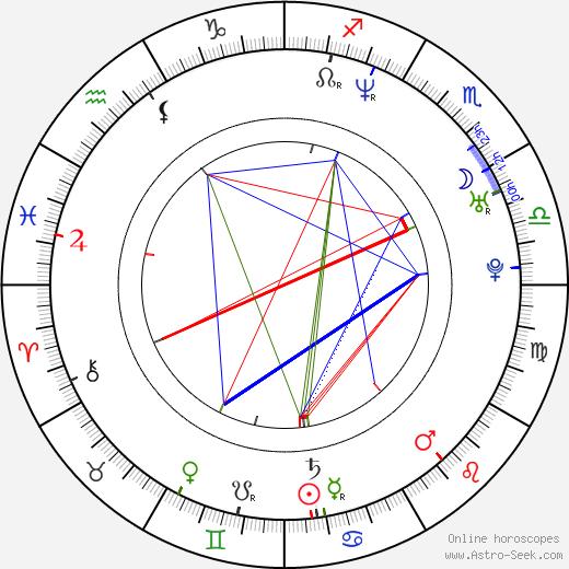 Rob Dyrdek astro natal birth chart, Rob Dyrdek horoscope, astrology