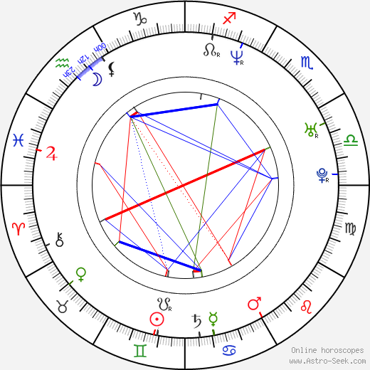 Samoth astro natal birth chart, Samoth horoscope, astrology