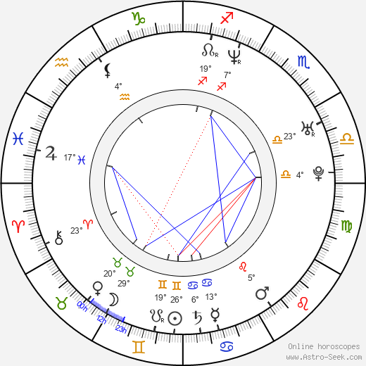 Sonia Couling birth chart, biography, wikipedia 2019, 2020