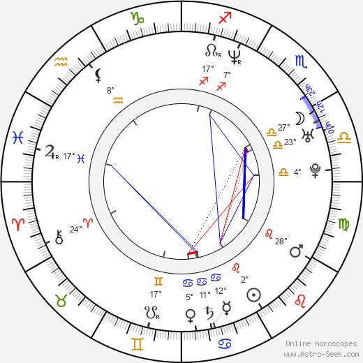 Aaron Craven birth chart, biography, wikipedia 2020, 2021