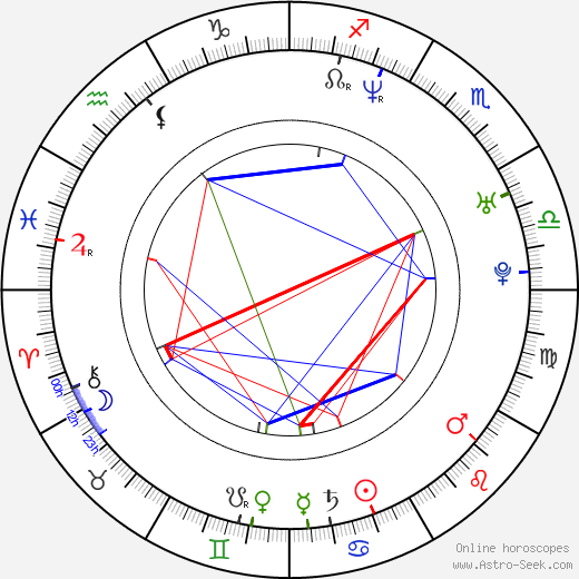 Bobbie Peers astro natal birth chart, Bobbie Peers horoscope, astrology