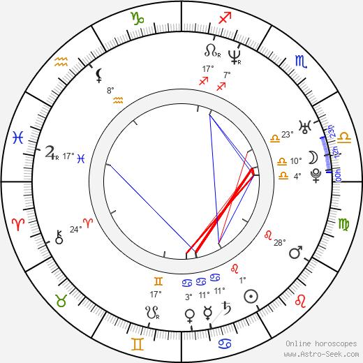 Chad Christ birth chart, biography, wikipedia 2020, 2021