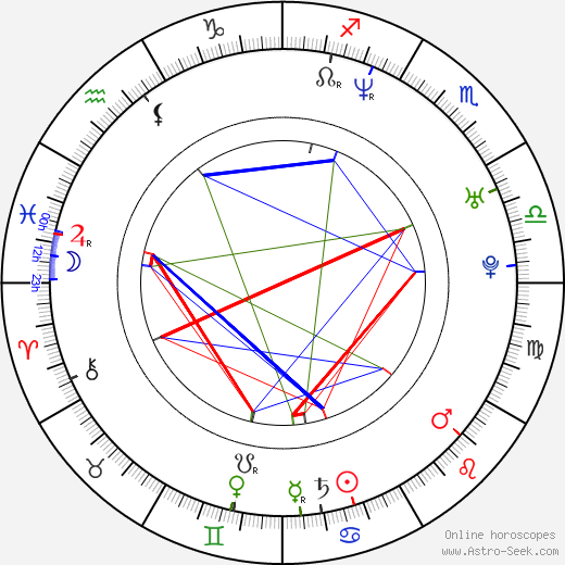 Chiwetel Ejiofor astro natal birth chart, Chiwetel Ejiofor horoscope, astrology