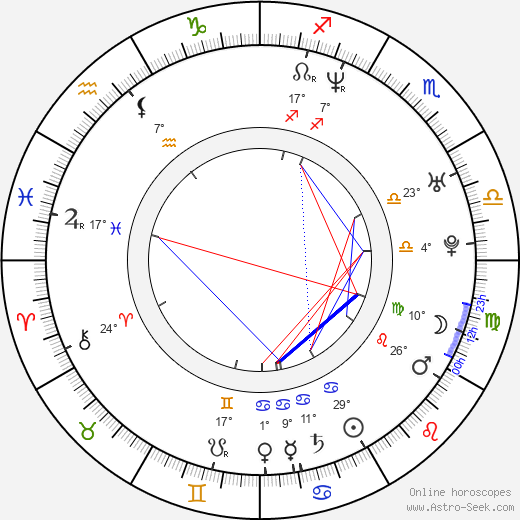 Claudio Santamaria birth chart, biography, wikipedia 2019, 2020