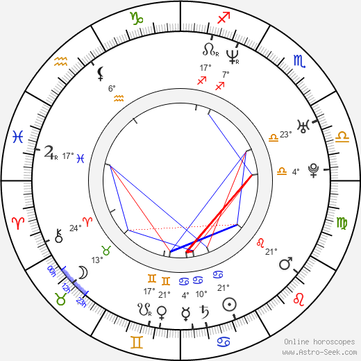 David Mitchell birth chart, biography, wikipedia 2018, 2019