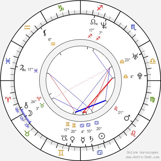 Deborah Cox birth chart, biography, wikipedia 2018, 2019