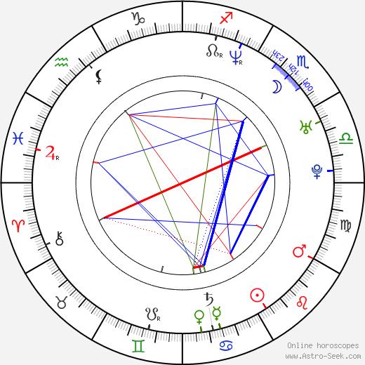 Eason Chan astro natal birth chart, Eason Chan horoscope, astrology
