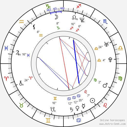 Emilia Fox birth chart, biography, wikipedia 2020, 2021