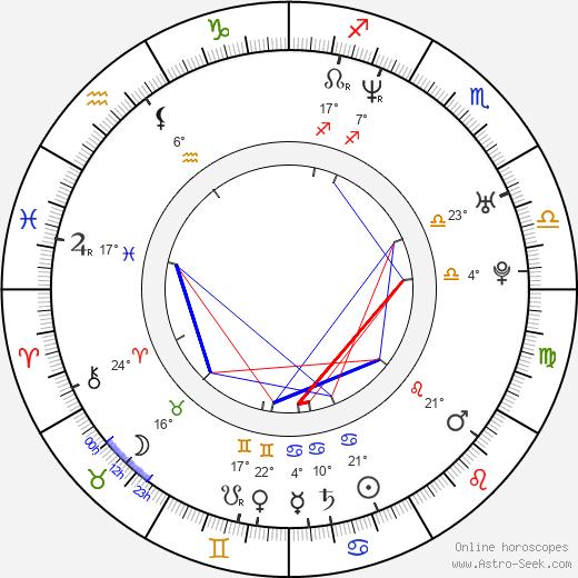 Erick Dampier birth chart, biography, wikipedia 2020, 2021