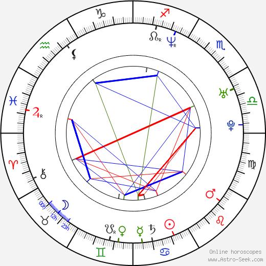 Erick Dampier birth chart, Erick Dampier astro natal horoscope, astrology
