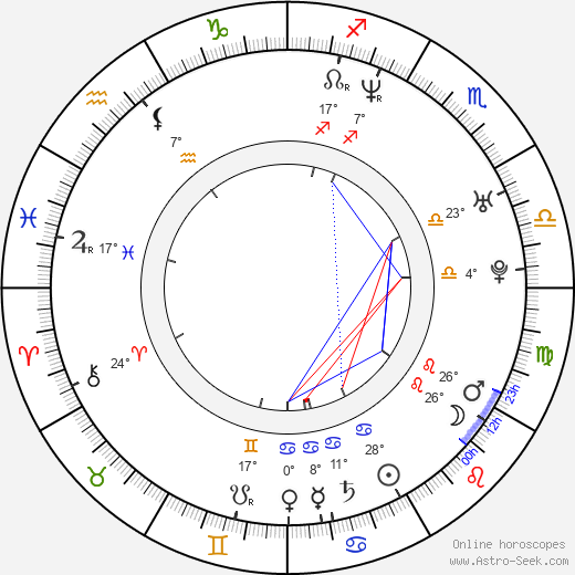 Florentine Lahme birth chart, biography, wikipedia 2019, 2020