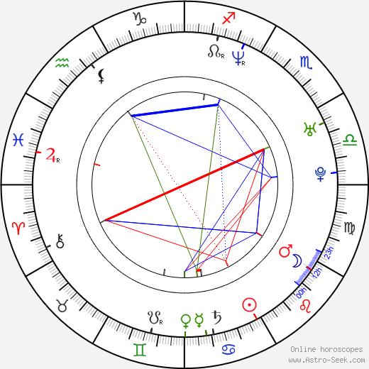 Florentine Lahme день рождения гороскоп, Florentine Lahme Натальная карта онлайн
